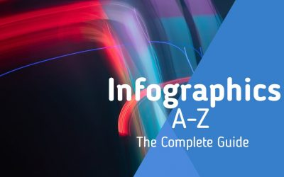 Infographics | A To Z | The Complete Guide