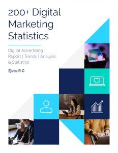 Digital-Marketing-Statistics